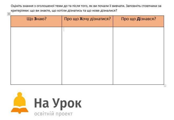 Віртуальна учительська СЗШ№23 м.Львова 2e58ecb31cec3
