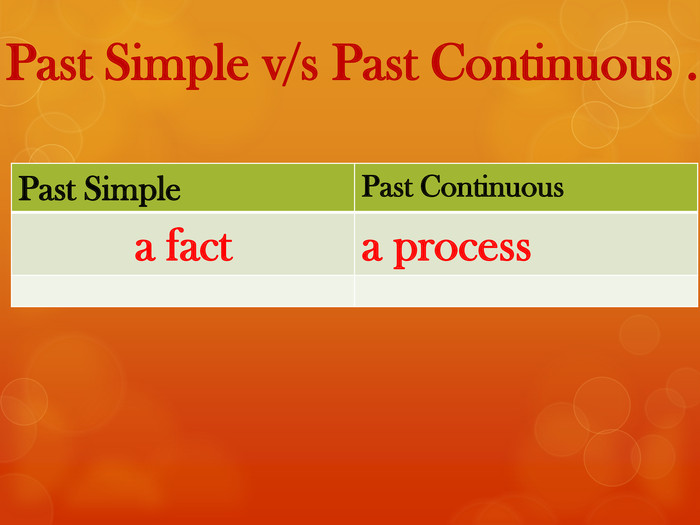 Past Simple v/s Past Continuous .{5 C22544 A-7 EE6-4342-B048-85 BDC9 FD1 C3 A}Past Simple Past Continuousa fact a process