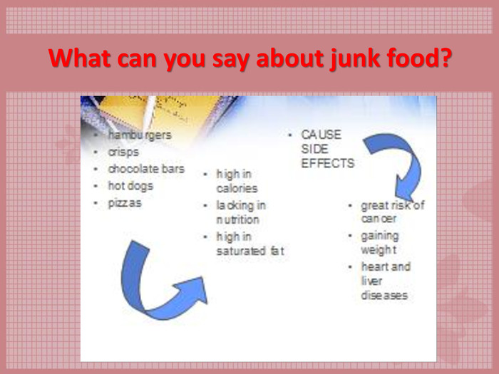 What can you say about junk food?
