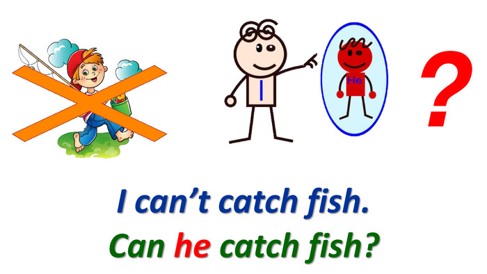 I can't catch fish.?Can he catch fish?