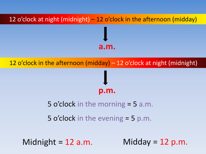 12 o'clock at night (midnight) – 12 o'clock in the afternoon (midday)a.m.12 o'clock in the afternoon (midday) – 12 o'clock at night (midnight)p.m. Midnight = 12 a.m. Midday = 12 p.m.5 o'clock in the morning = 5 a.m.5 o'clock in the evening = 5 p.m.