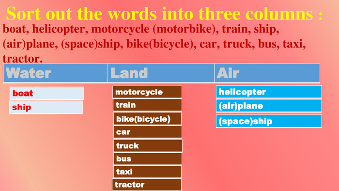 Sort out the words into three columns :boat, helicopter, motorcycle (motorbike), train, ship, (air)plane, (space)ship, bike(bicycle), car, truck, bus, taxi, tractor.{5 C22544 A-7 EE6-4342-B048-85 BDC9 FD1 C3 A}Water. Land. Air{5 C22544 A-7 EE6-4342-B048-85 BDC9 FD1 C3 A}boat{5 C22544 A-7 EE6-4342-B048-85 BDC9 FD1 C3 A}ship{5 C22544 A-7 EE6-4342-B048-85 BDC9 FD1 C3 A}helicopter{5 C22544 A-7 EE6-4342-B048-85 BDC9 FD1 C3 A}motorcycle{5 C22544 A-7 EE6-4342-B048-85 BDC9 FD1 C3 A}train{5 C22544 A-7 EE6-4342-B048-85 BDC9 FD1 C3 A}(air)plane{5 C22544 A-7 EE6-4342-B048-85 BDC9 FD1 C3 A}bike(bicycle){5 C22544 A-7 EE6-4342-B048-85 BDC9 FD1 C3 A}(space)ship{5 C22544 A-7 EE6-4342-B048-85 BDC9 FD1 C3 A}car{5 C22544 A-7 EE6-4342-B048-85 BDC9 FD1 C3 A}truck{5 C22544 A-7 EE6-4342-B048-85 BDC9 FD1 C3 A}bus{5 C22544 A-7 EE6-4342-B048-85 BDC9 FD1 C3 A}taxi{5 C22544 A-7 EE6-4342-B048-85 BDC9 FD1 C3 A}tractor