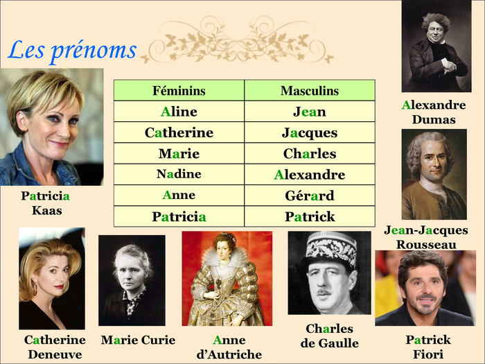 Masculins Aline Jean Catherine Jacques Marie Charles Nadine Alexandre Anne  Patricia Patrick Patricia