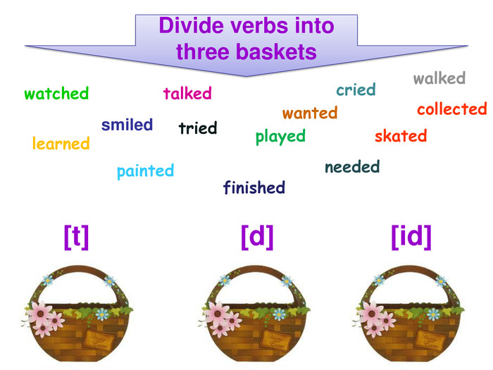 Divide verbs into three baskets watched skated walked talked wanted finished smiled tried cried played learned needed painted collected [t] [d] [id]