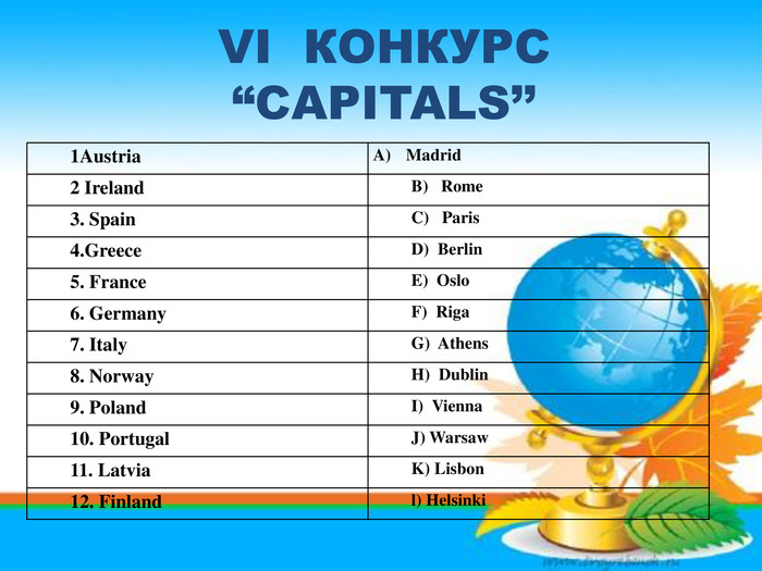 "VI КОНКУРС""CAPITALS''1 Austria Madrid2 Ireland B) Rome3. Spain. C) Paris4. Greece. D) Berlin5. France. E) Oslo6. Germany. F) Riga7. Italy. G) Athens8. Norway. H) Dublin9. Poland. I) Vienna10. Portugal. J) Warsaw11. Latvia. K) Lisbon12. Finlandl) Helsinki"