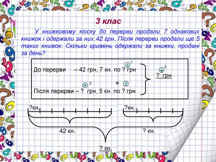 Результат пошуку зображень за запитом перетворення короткого запису задач