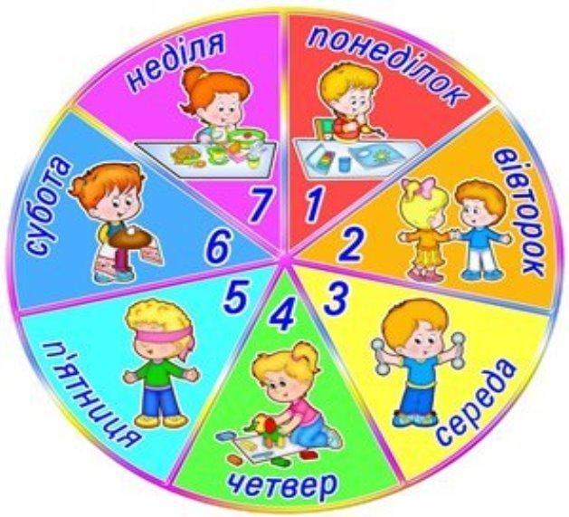 Открытки, дни недели картинка для детского сада