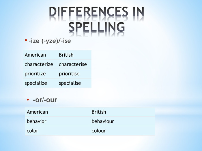 DIFFERENCES IN SPELLING-ize (-yze)/-ise. American. Britishcharacterizecharacteriseprioritizeprioritisespecializespecialise-or/-our. American. Britishbehaviorbehaviourcolorcolour