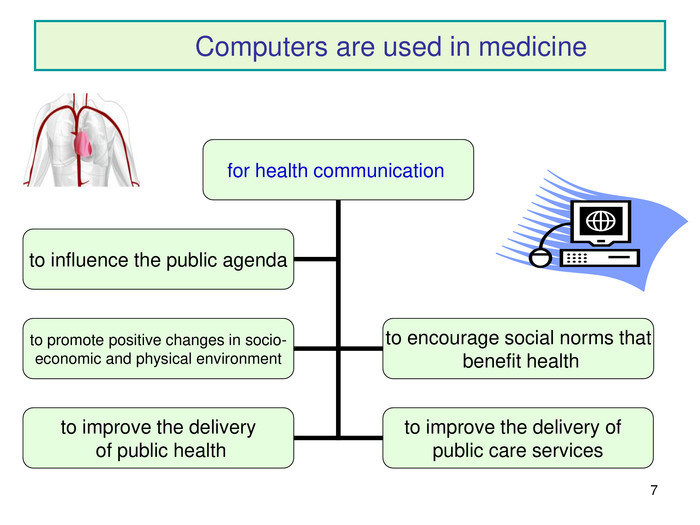 *            Computers are used in medicine for health communication  to improve the delivery