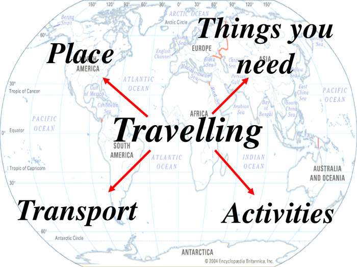 Travelling Place Things you 
