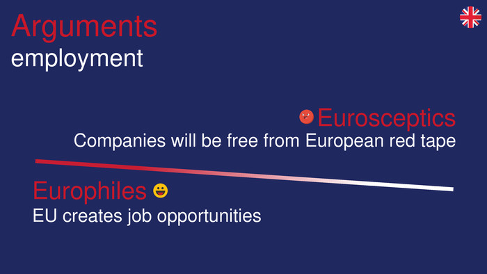 Argumentsemployment. Eurosceptics. Companies will be free from European red tape. Europhiles. EU creates job opportunities