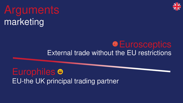 Argumentsmarketing. Eurosceptics. External trade without the EU restrictions. Europhiles. EU-the UK principal trading partner