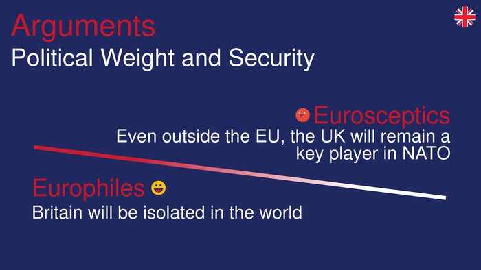 Arguments. Political Weight and Security. Eurosceptics. Even outside the EU, the UK will remain a key player in NATOEurophiles. Britain will be isolated in the world