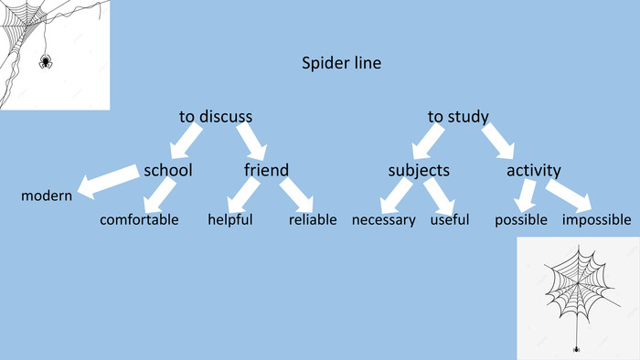 Spider line to discuss to study school friend subjects activity modern comfortable helpful reliable necessary useful possible impossible