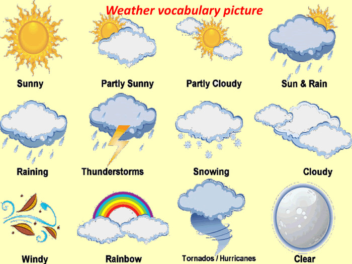 Weather vocabulary picture