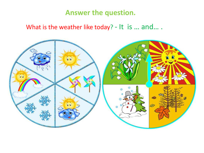 What is the weather like today? - It is … and… . Answer the question.