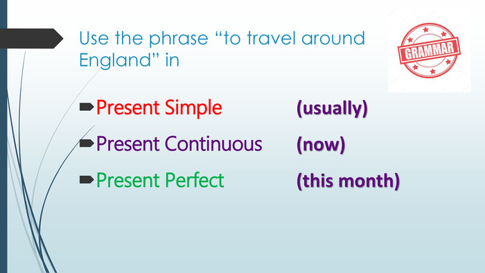"Use the phrase ""to travel around England"" in Present Simple (usually)Present Continuous (now)Present Perfect (this month)"