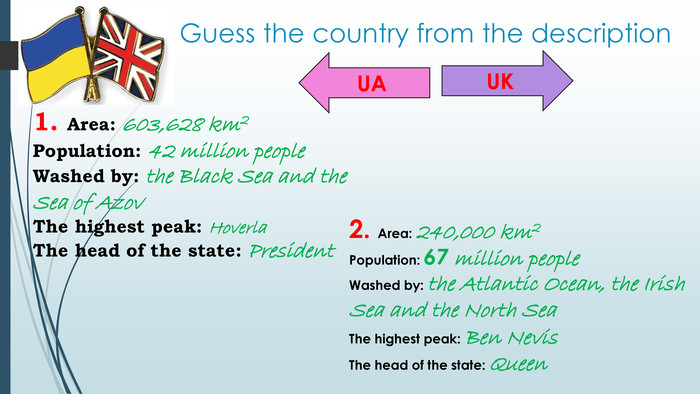 Guess the country from the description1. Area: 603,628 km2 Population: 42 million people. Washed by: the Black Sea and the Sea of Azov. The highest peak: Hoverla. The head of the state: President 2. Area: 240,000 km2 Population: 67 million people. Washed by: the Atlantic Ocean, the Irish Sea and the North Sea. The highest peak: Ben Nevis. The head of the state: Queen. UAUK