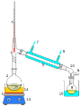 220px-Simple_distillation_apparatus