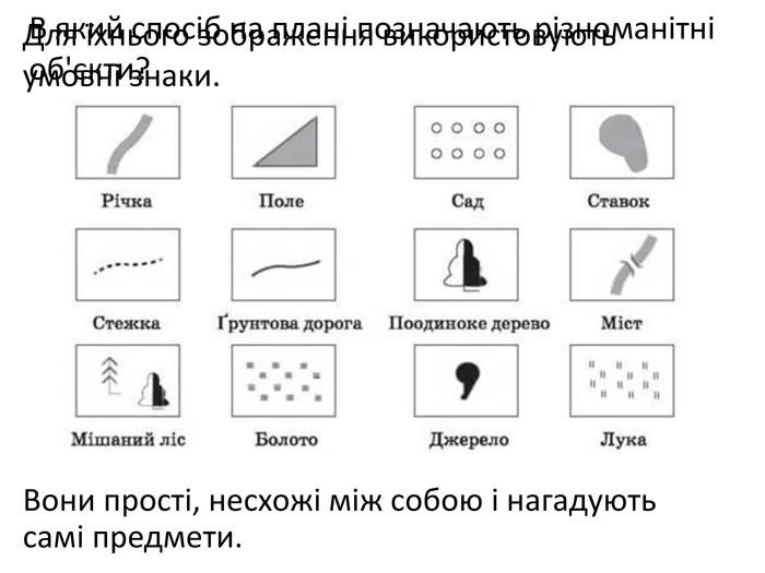 В який спосіб на плані позначають різноманітні об єкти  Для їхнього  зображення використовують умовні 09d8a989666e7