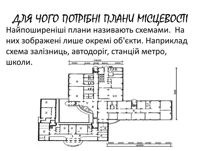 ДЛЯ ЧОГО ПОТРІБНІ ПЛАНИ МІСЦЕВОСТІНайпоширеніші плани називають схемами. На  них зображені лише окремі об  7fcbd3ec8a992