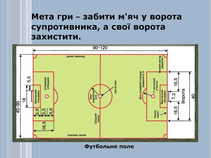 Текст и рисунки. Мета гри – забити м'яч у ворота супротивника, а свої ворота захистити. Футбольне поле
