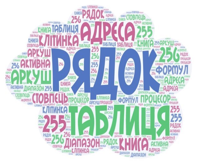 C:\Users\Наталя\Downloads\Word Art (5).jpeg