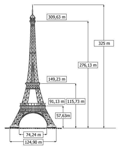 http://upload.wikimedia.org/wikipedia/commons/thumb/c/c9/Eiffel_sizes.png/640px-Eiffel_sizes.png