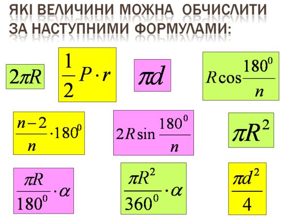 """Урок """"Розв'язування задач з теми """"Правильні многокутники"""""""""""
