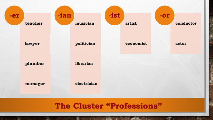 "The Cluster ""Professions"""