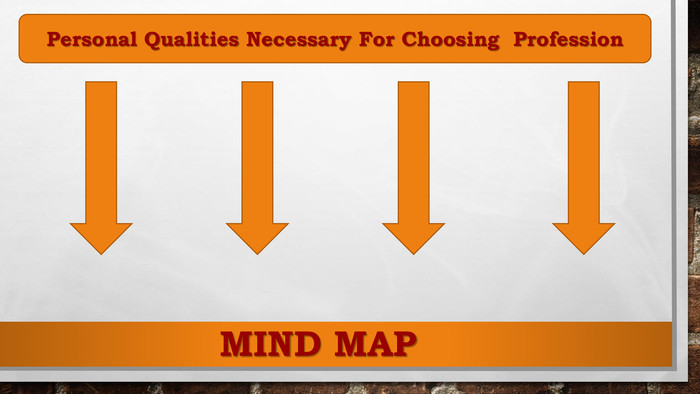 MIND MAPPersonal Qualities Necessary For Choosing Profession