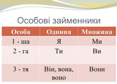 http://images.myshared.ru/19/1205045/slide_10.jpg