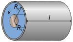 Cylindrical CapacitorII.svg