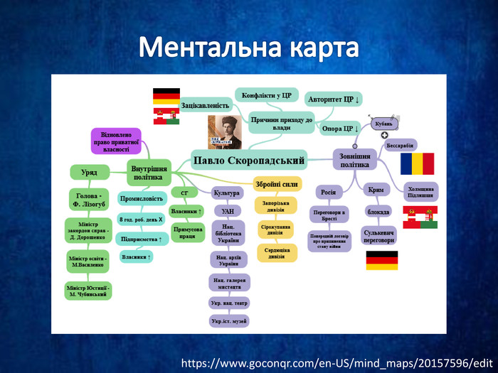 Ментальна картаhttps://www.goconqr.com/en-US/mind_maps/20157596/edit