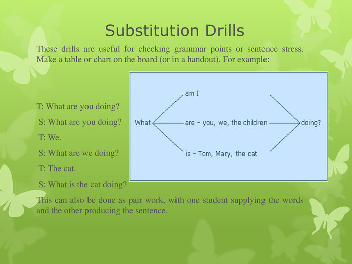 Substitution Drills These drills are useful for checking grammar points or sentence stress. Make a table or chart on the board (or in a handout). For example: