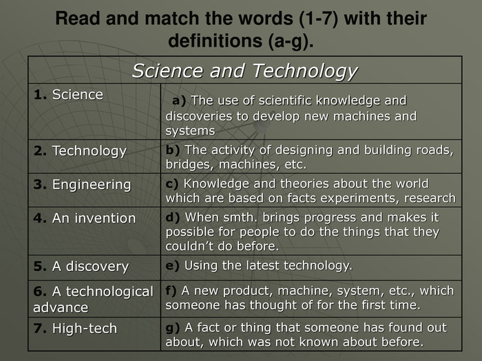 Read and match the words (1-7) with their definitions (a-g). Science and Technology 1. Science  a) The use of scientific knowledge and discoveries to develop new machines and systems 2. Technology b) The activity of designing and building roads, bridges, machines, etc. 3. Engineering c) Knowledge and theories about the world which are based on facts experiments, research 4. An invention d) When smth. brings progress and makes it possible for people to do the things that they couldn't do before. 5. A discovery e) Using the latest technology. 6. A technological advance f) A new product, machine, system, etc., which someone has thought of for the first time. 7. High-tech g) A fact or thing that someone has found out about, which was not known about before.