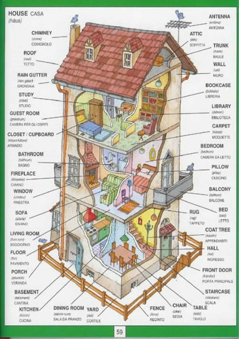 D:\house\house-vocabulary-in-english.jpg
