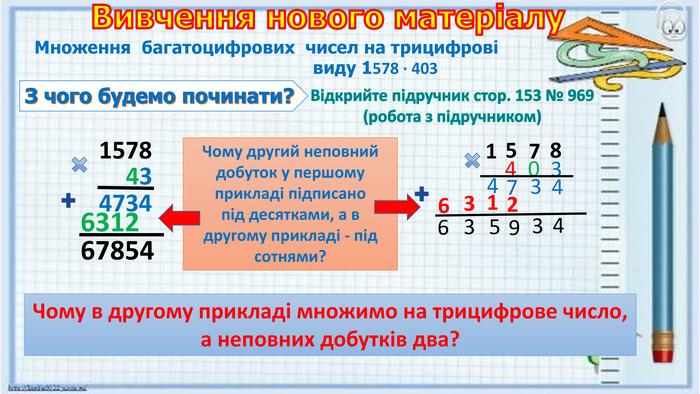 Вивчення нового матеріалу. Множення багатоцифрових чисел на трицифрові виду 1578 ∙ 403 З чого будемо починати?1578403 Відкрийте підручник стор. 153 № 969(робота з підручником)43742136439536157843 Чому другий неповний добуток у першому прикладі підписано під десятками, а в другому прикладі - під сотнями?Чому в другому прикладі множимо на трицифрове число,а неповних добутків два?4734631267854