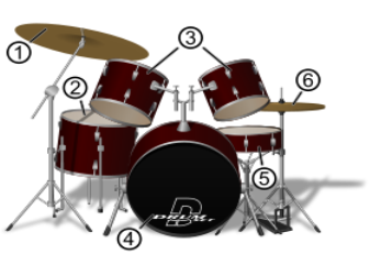 http://upload.wikimedia.org/wikipedia/commons/thumb/0/0d/Drum_set.svg/280px-Drum_set.svg.png