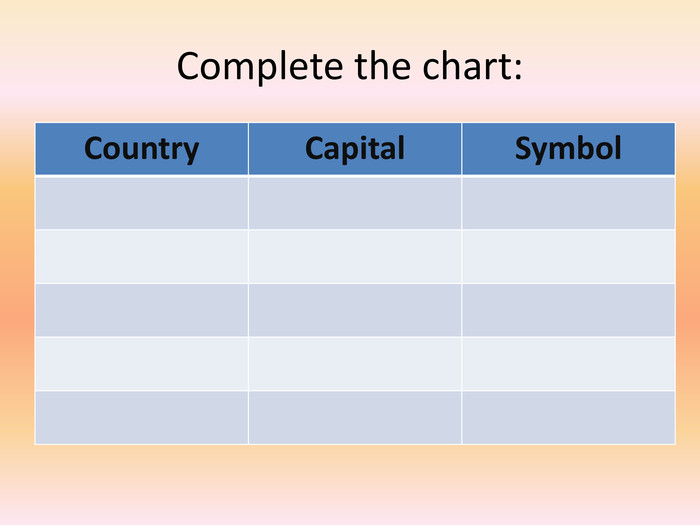 Complete the chart:{5 C22544 A-7 EE6-4342-B048-85 BDC9 FD1 C3 A}Country. Capital Symbol
