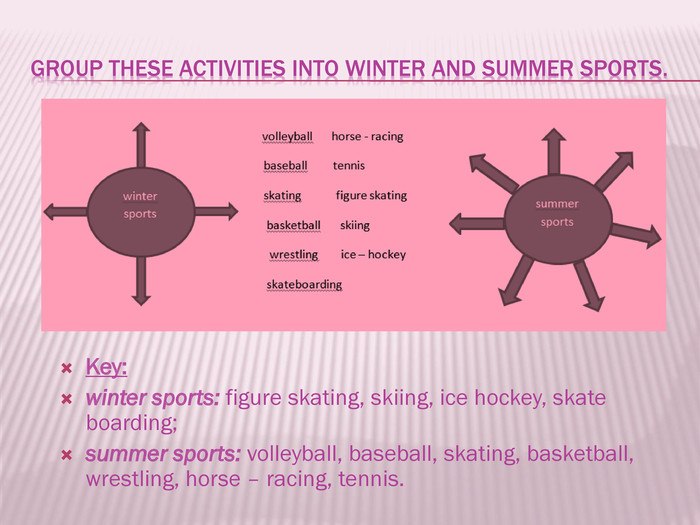 Group these activities into winter and summer sports. Key: winter sports: figure skating, skiing, ice hockey, skate boarding;summer sports: volleyball, baseball, skating, basketball, wrestling, horse – racing, tennis.