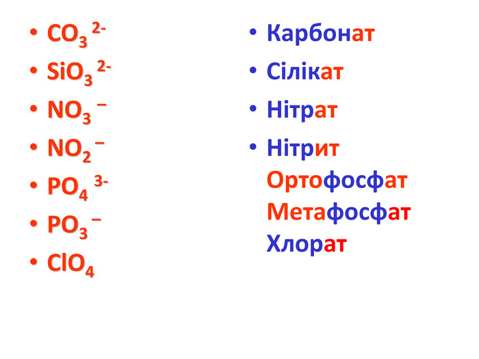 CO3 2- SiO3 2- NO3 – NO2 – PO4 3- PO3 – ClO4 Карбонат  Сілікат  Нітрат  Нітрит          Ортофосфат          Метафосфат           Хлорат