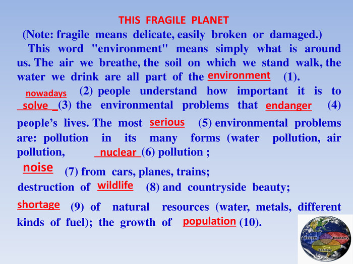 THIS FRAGILE PLANET(Note: fragile means delicate, easily broken or damaged.)This word