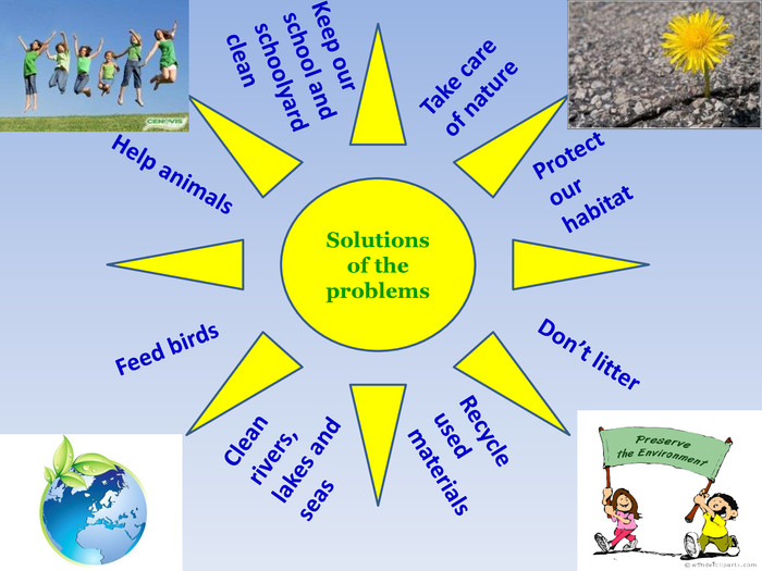 Solutions of the problems Take care of nature. Protect our habitat. Don't litter. Recycle used materials. Clean rivers, lakes and seas. Feed birds. Help animals. Keep our school and schoolyard clean