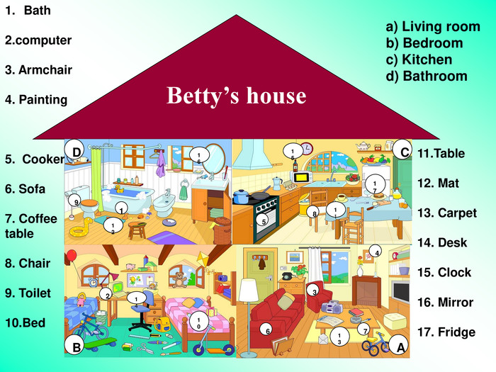 Betty's house 1 12 16 9 10 2 14 5 15 8 11 17 6 3 4 7 Bath