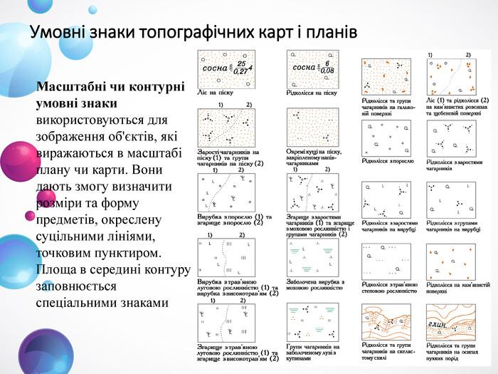 Умовні знаки топографічних карт і планів. Масштабні чи контурні умовні знаки  використовуються для зображення об b681881b5ffda