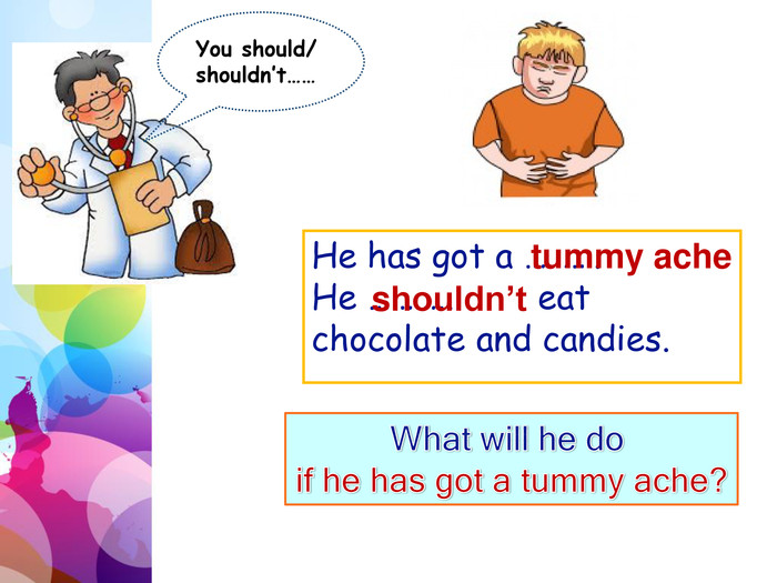 You should/ shouldn't……He has got a ………. He ……….. eat chocolate and candies.tummy acheshouldn't. What will he do if he has got a tummy ache?
