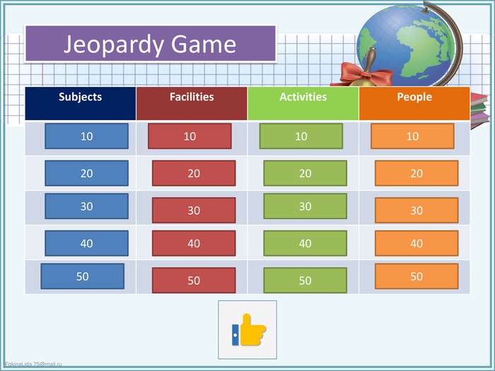 Jeopardy Game{5 C22544 A-7 EE6-4342-B048-85 BDC9 FD1 C3 A}Subjects Facilities. Activities People 1020304050102030405010203040501020304050