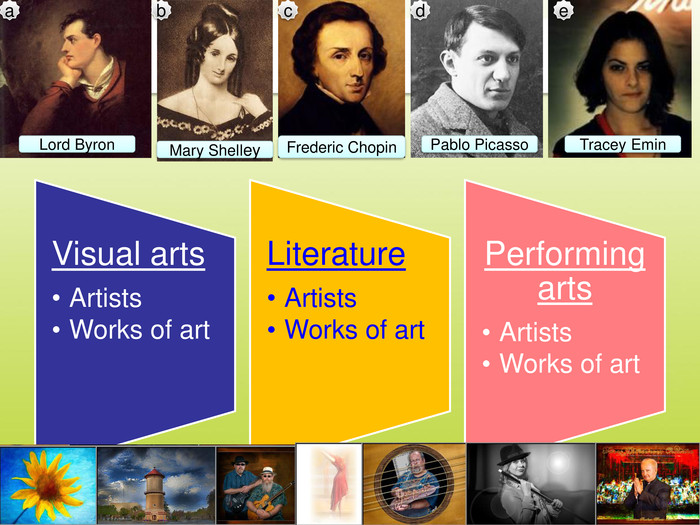 Lord Byron. Mary Shelley. Frederic Chopin. Pablo Picasso. Tracey Eminabcde