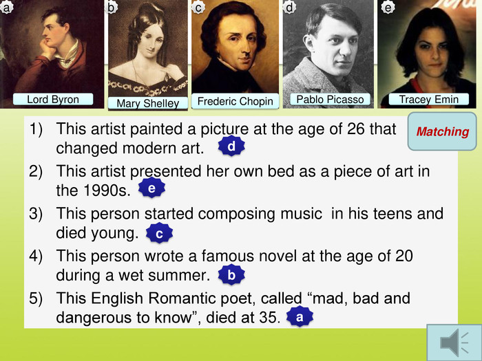 "Lord Byron. Mary Shelley. Frederic Chopin. Pablo Picasso. Tracey Eminabcde. This artist painted a picture at the age of 26 that changed modern art. This artist presented her own bed as a piece of art in the 1990s. This person started composing music in his teens and died young. This person wrote a famous novel at the age of 20 during a wet summer. This English Romantic poet, called ""mad, bad and dangerous to know"", died at 35. Matchingdecba"